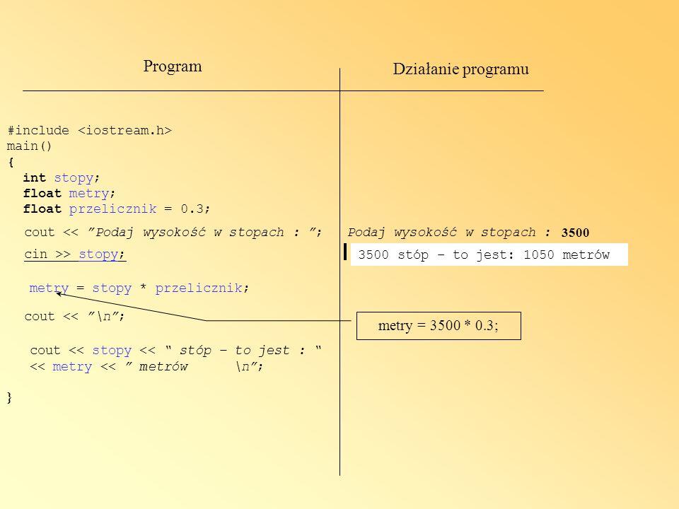 Program Działanie programu metry = 3500 * 0.3;