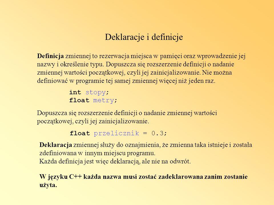 Deklaracje i definicje