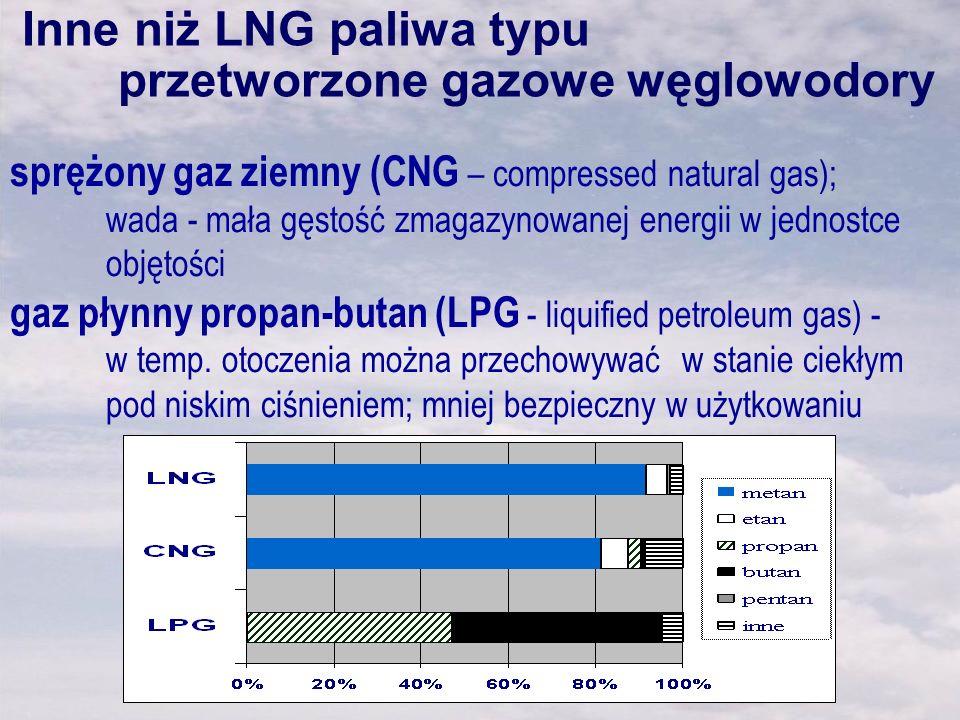 Inne niż LNG paliwa typu przetworzone gazowe węglowodory
