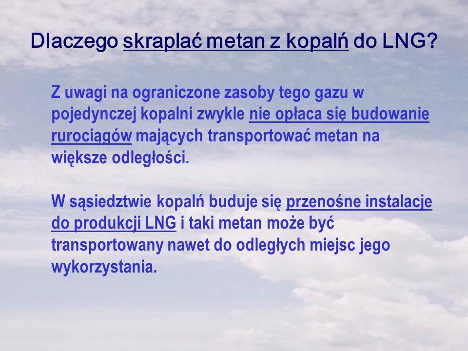 Dlaczego skraplać metan z kopalń do LNG