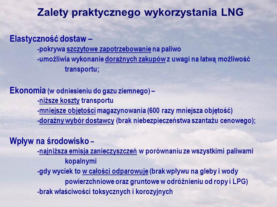 Zalety praktycznego wykorzystania LNG