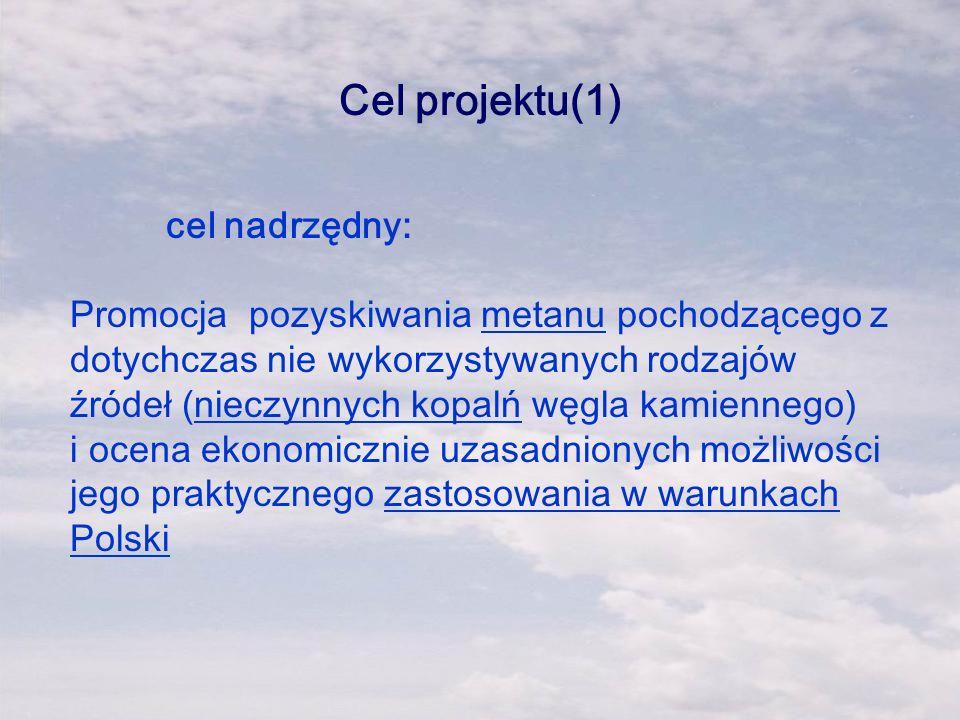 Cel projektu(1) cel nadrzędny: