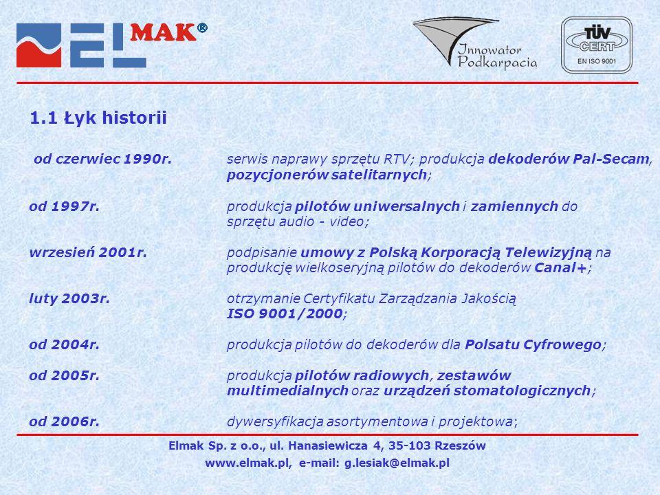 1. 1 Łyk historii od czerwiec 1990r
