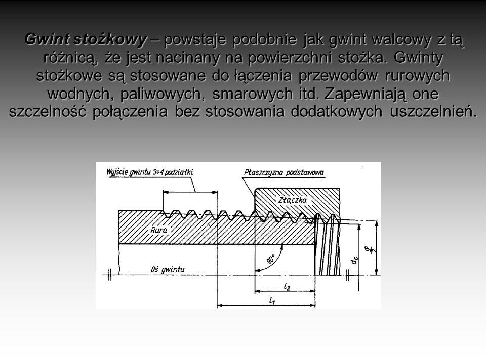 Gwint stożkowy – powstaje podobnie jak gwint walcowy z tą różnicą, że jest nacinany na powierzchni stożka.