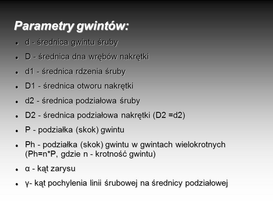 Parametry gwintów: d - średnica gwintu śruby