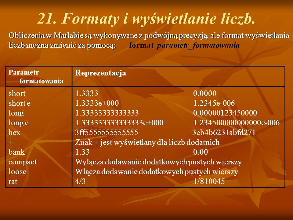21. Formaty i wyświetlanie liczb.