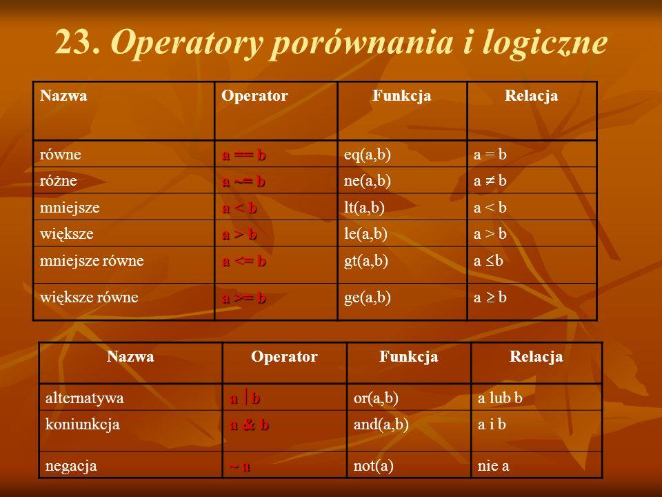 23. Operatory porównania i logiczne