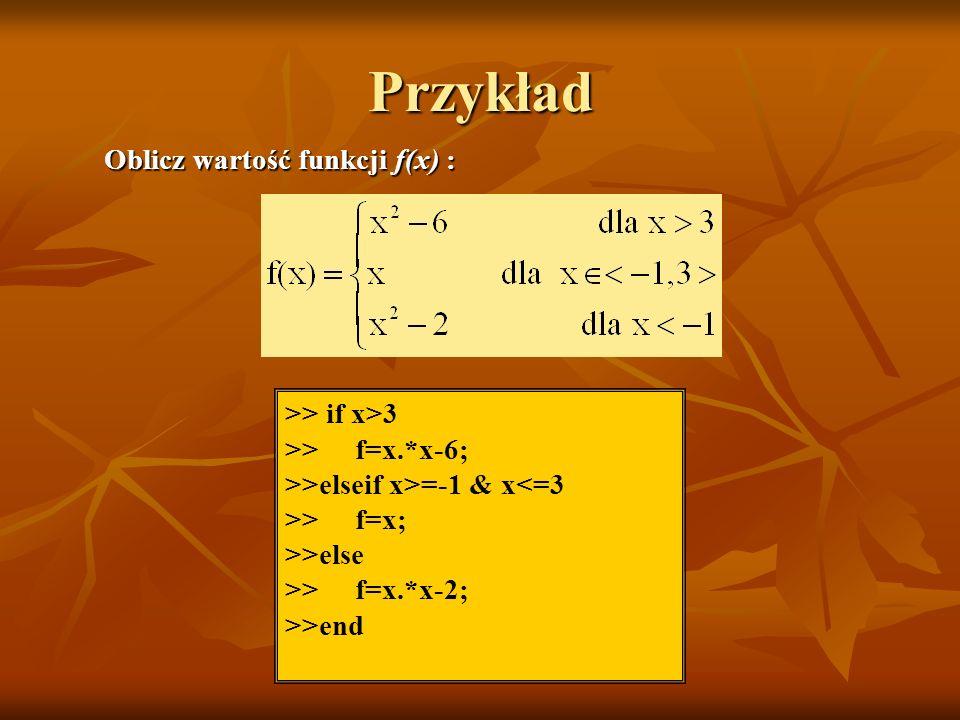 Przykład Oblicz wartość funkcji f(x) : >> if x>3