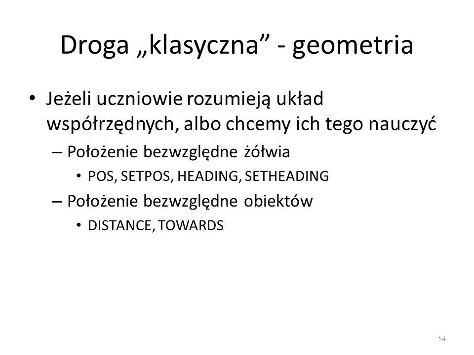 """Droga """"klasyczna - geometria"""