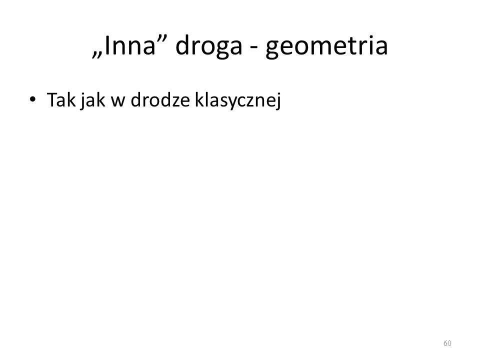 """Inna droga - geometria"