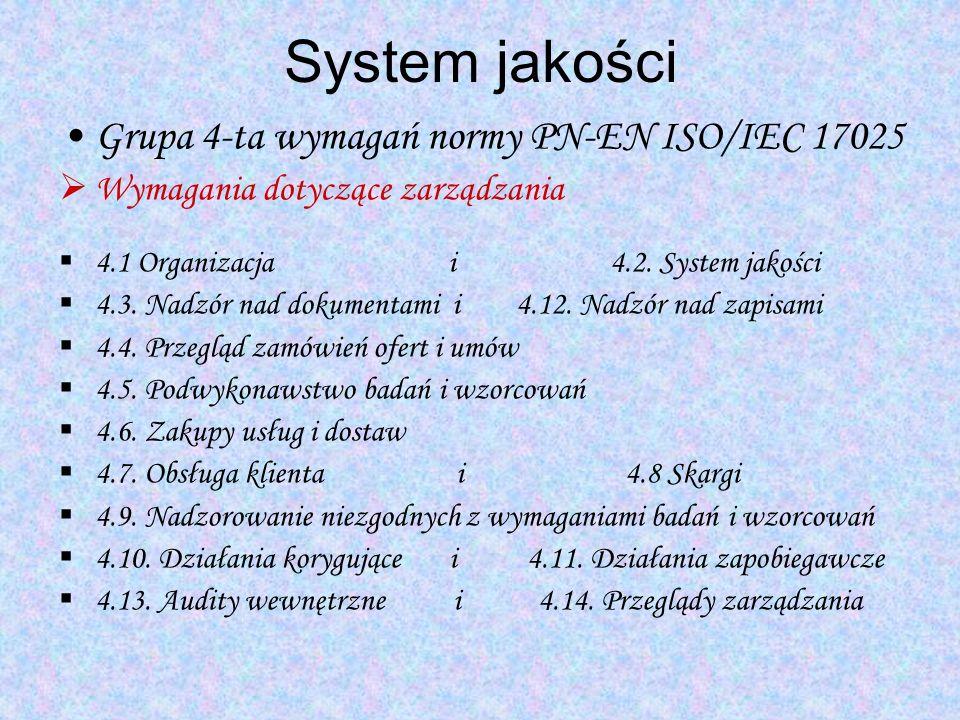System jakości Grupa 4-ta wymagań normy PN-EN ISO/IEC 17025