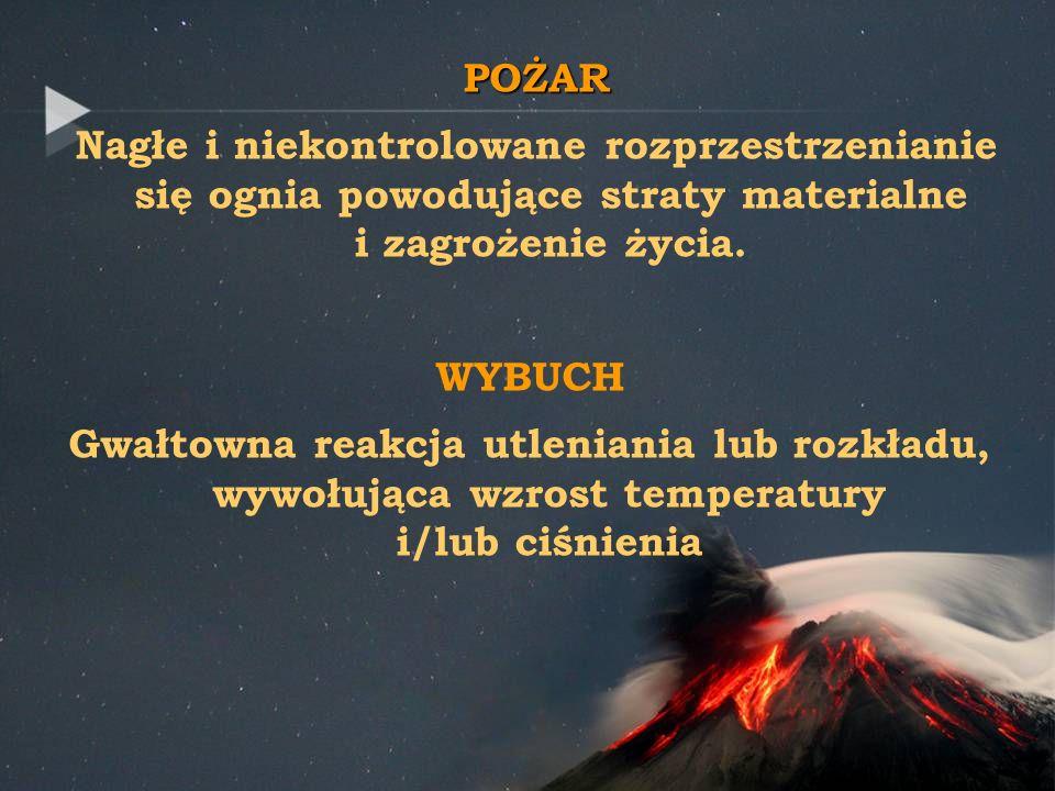 POŻAR Nagłe i niekontrolowane rozprzestrzenianie się ognia powodujące straty materialne i zagrożenie życia.