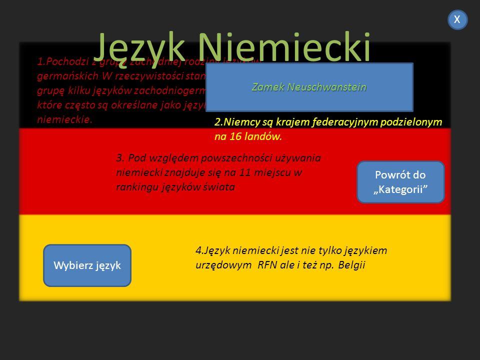 X Język Niemiecki.