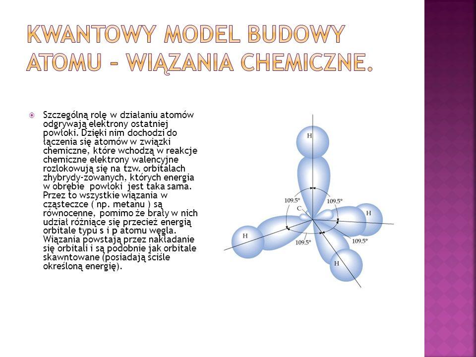 Kwantowy model budowy atomu – wiązania chemiczne.