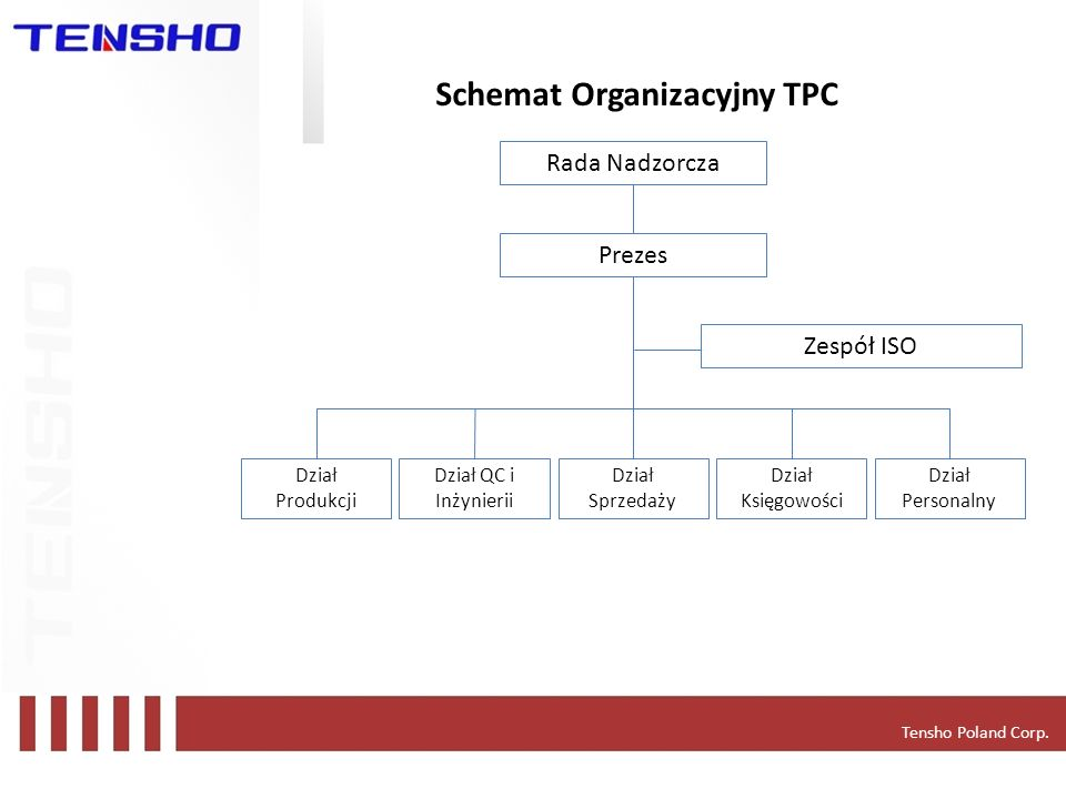 Schemat Organizacyjny TPC