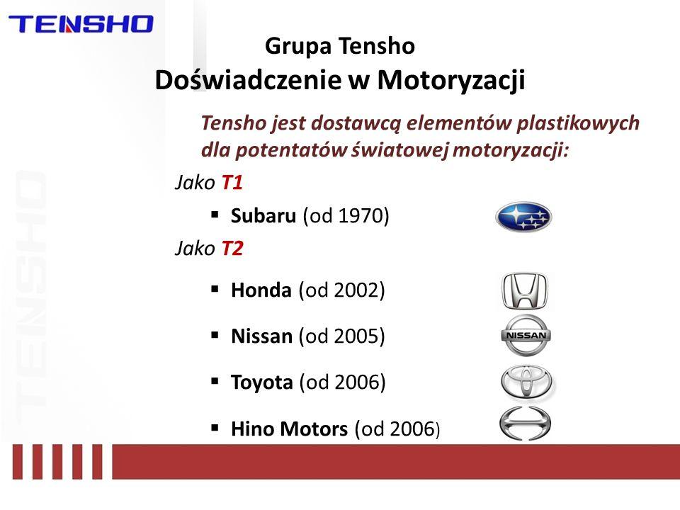 Grupa Tensho Doświadczenie w Motoryzacji