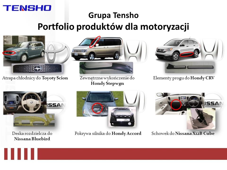 Grupa Tensho Portfolio produktów dla motoryzacji