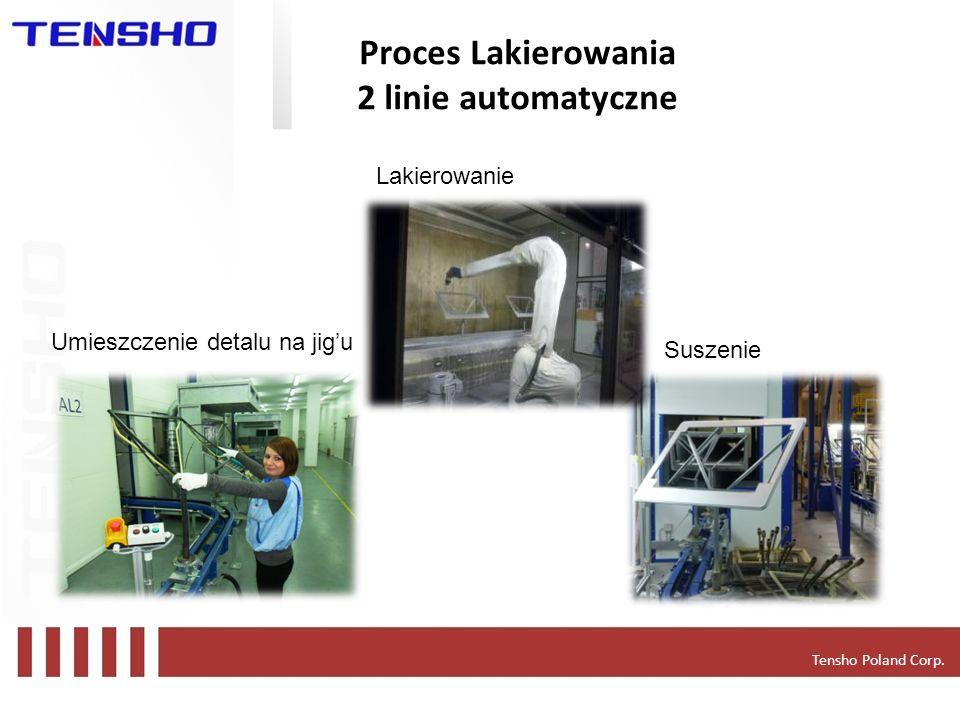 Proces Lakierowania 2 linie automatyczne
