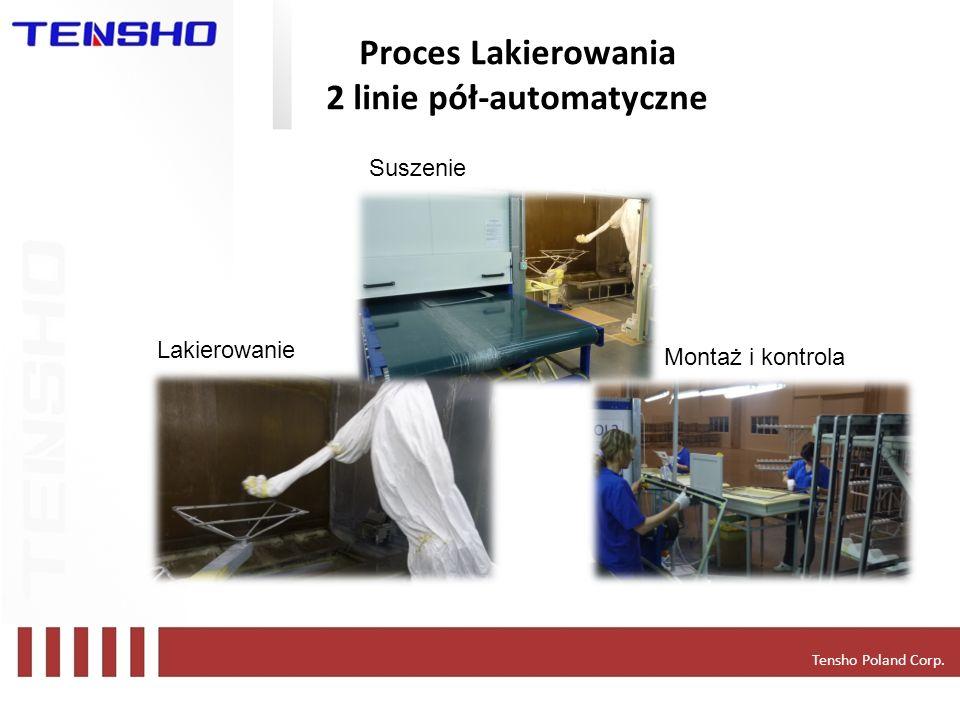 Proces Lakierowania 2 linie pół-automatyczne