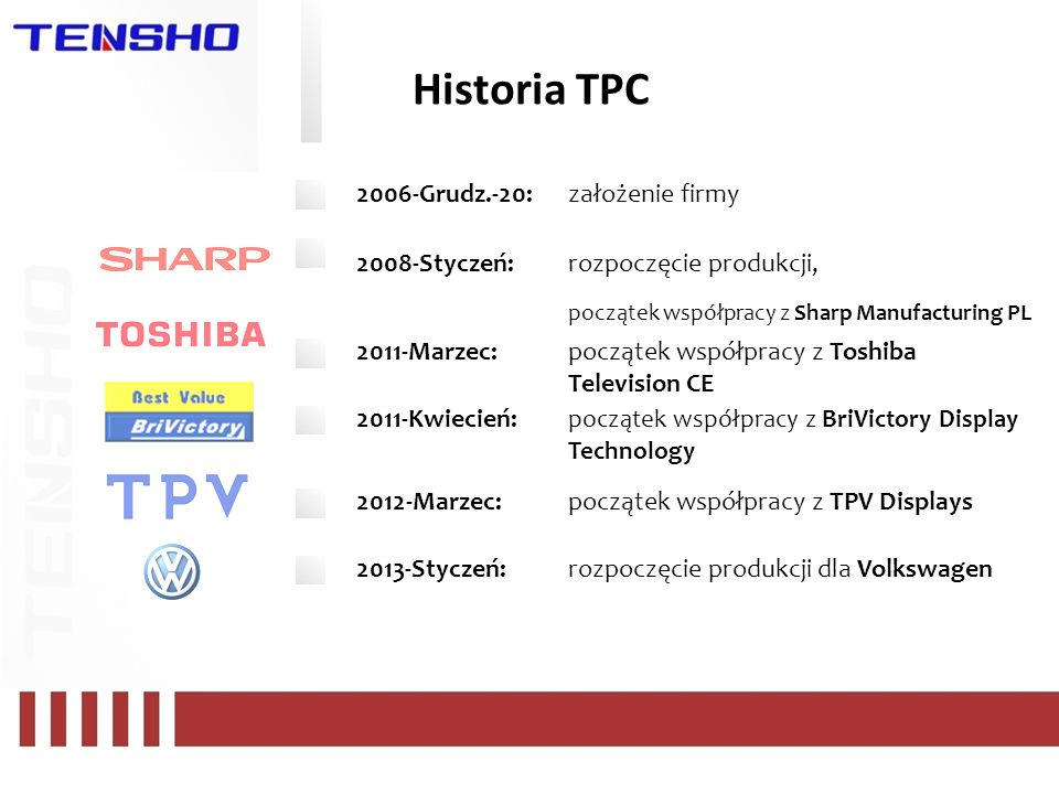 Historia TPC 2006-Grudz.-20: założenie firmy