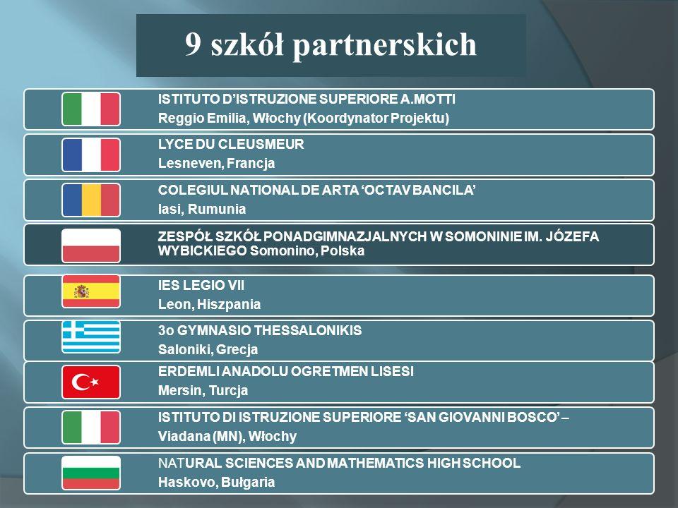9 szkół partnerskich ISTITUTO D'ISTRUZIONE SUPERIORE A.MOTTI