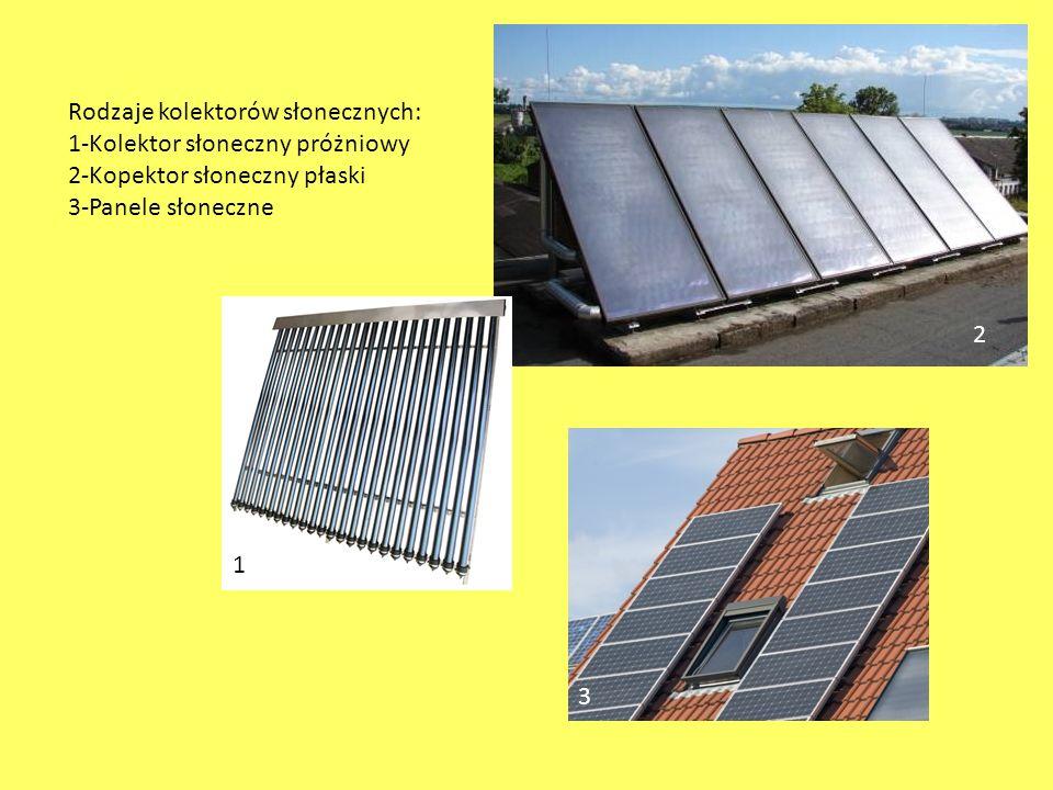 Rodzaje kolektorów słonecznych: