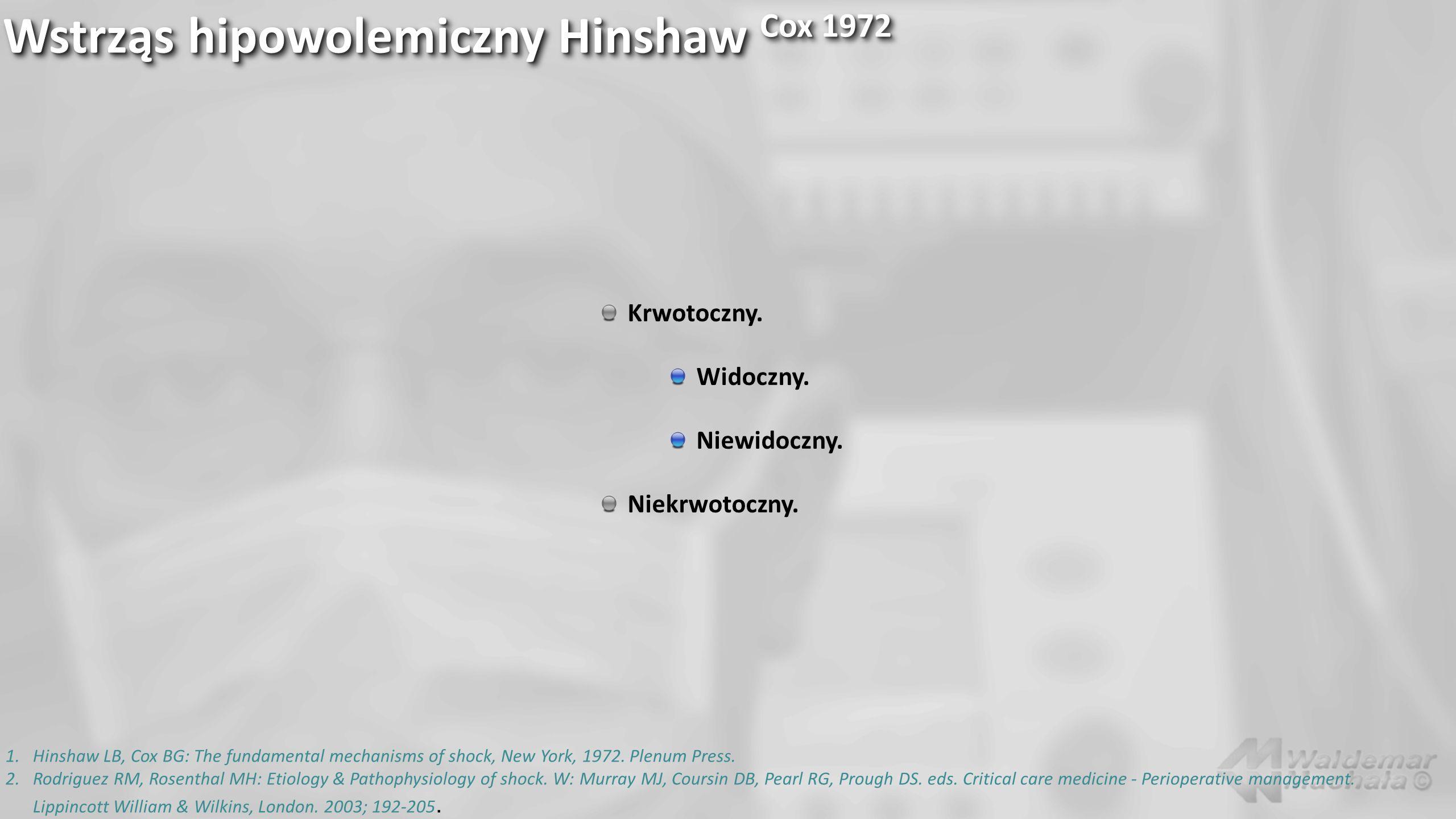 Wstrząs hipowolemiczny Hinshaw Cox 1972