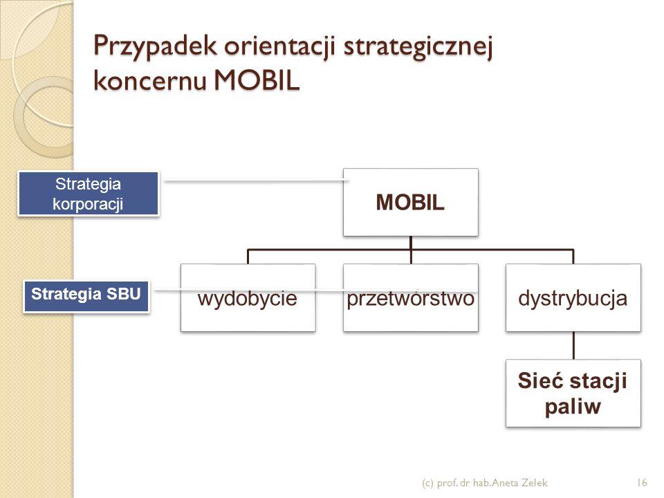 Przypadek orientacji strategicznej koncernu MOBIL