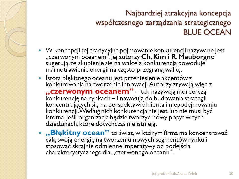 Najbardziej atrakcyjna koncepcja współczesnego zarządzania strategicznego BLUE OCEAN