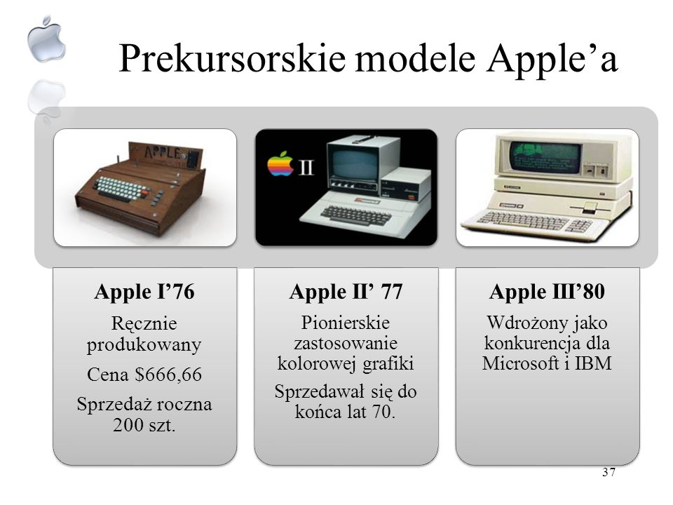 Prekursorskie modele Apple'a