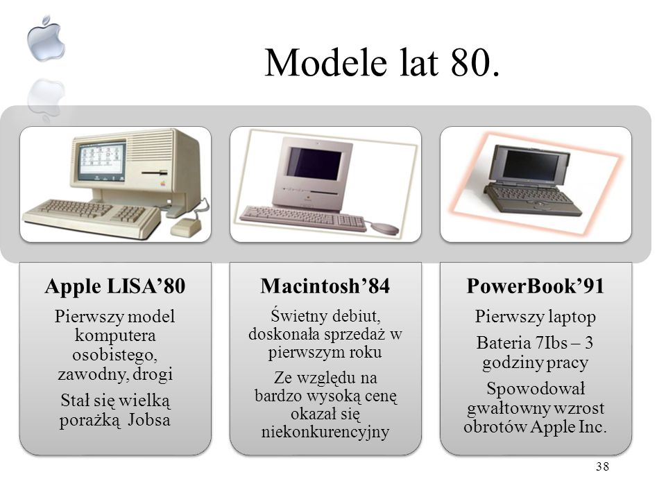 Modele lat 80. Apple LISA'80 Macintosh'84 PowerBook'91