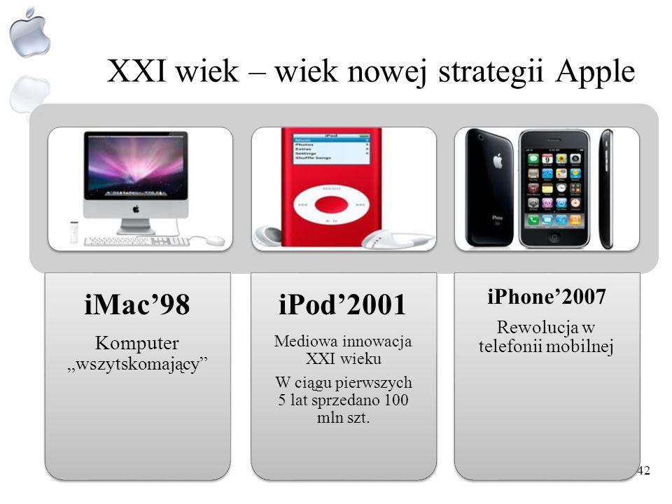 XXI wiek – wiek nowej strategii Apple