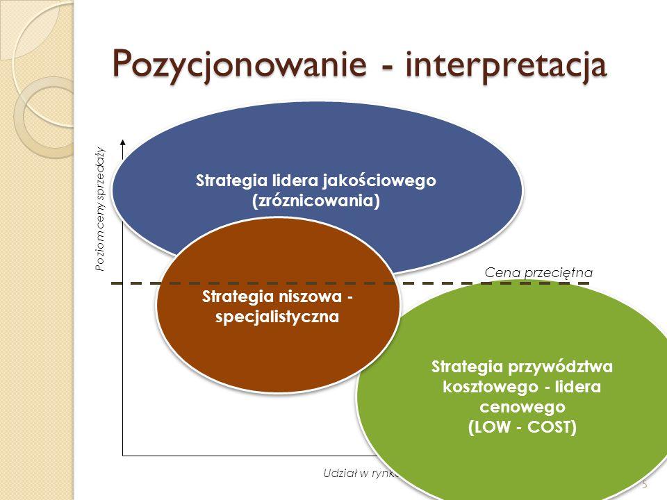 Pozycjonowanie - interpretacja