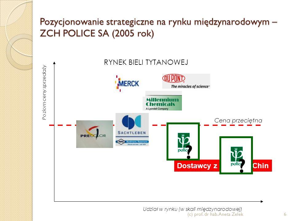 Pozycjonowanie strategiczne na rynku międzynarodowym – ZCH POLICE SA (2005 rok)