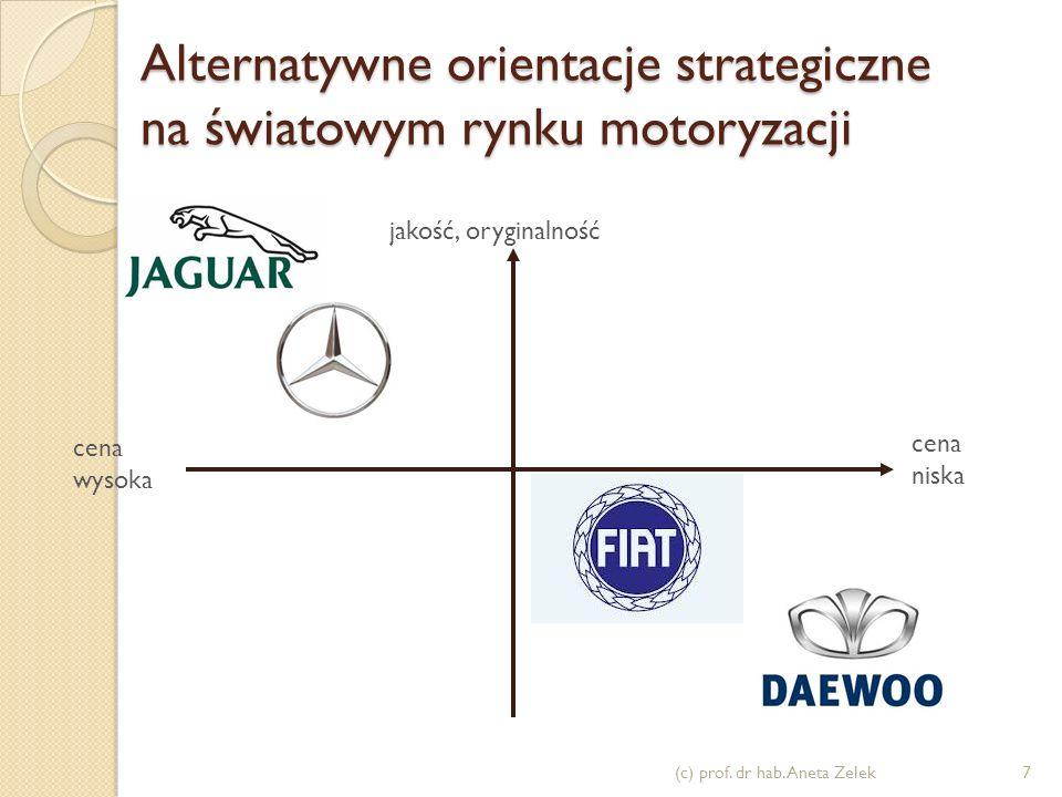 Alternatywne orientacje strategiczne na światowym rynku motoryzacji