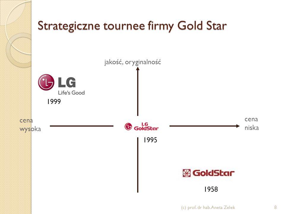 Strategiczne tournee firmy Gold Star