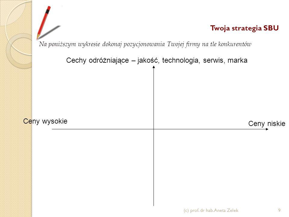 Cechy odróżniające – jakość, technologia, serwis, marka