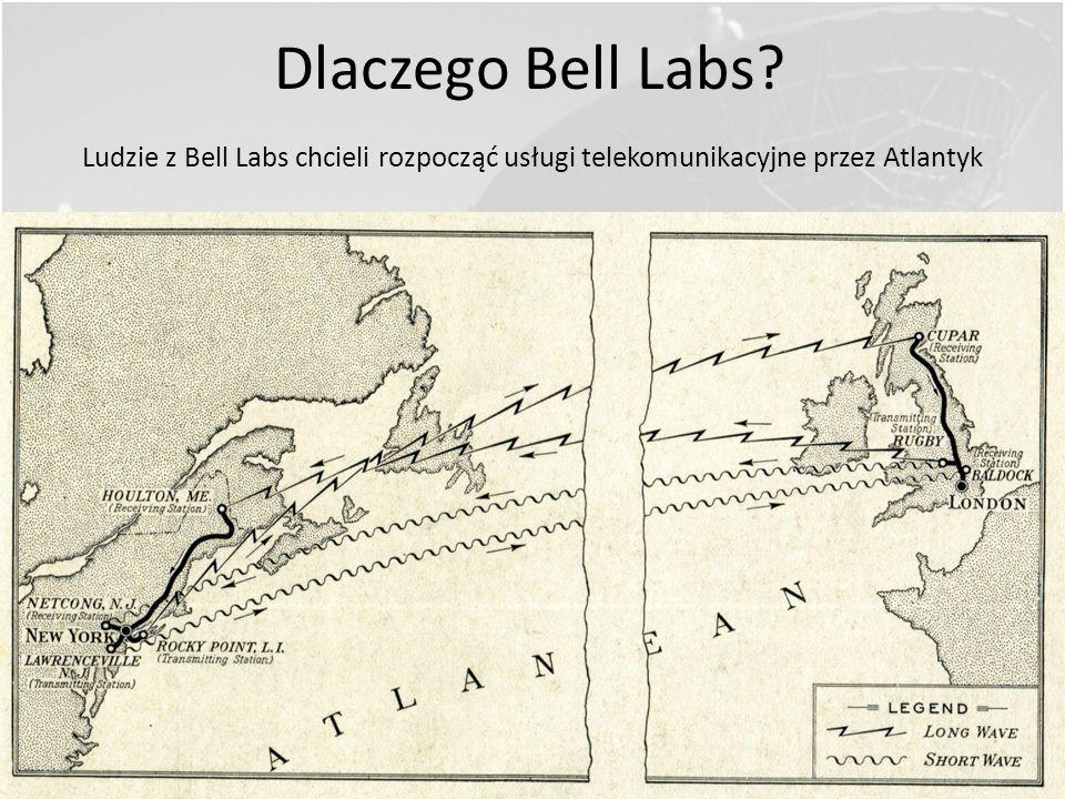 Dlaczego Bell Labs Ludzie z Bell Labs chcieli rozpocząć usługi telekomunikacyjne przez Atlantyk