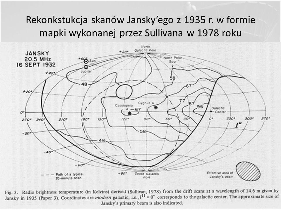 Rekonkstukcja skanów Jansky'ego z 1935 r