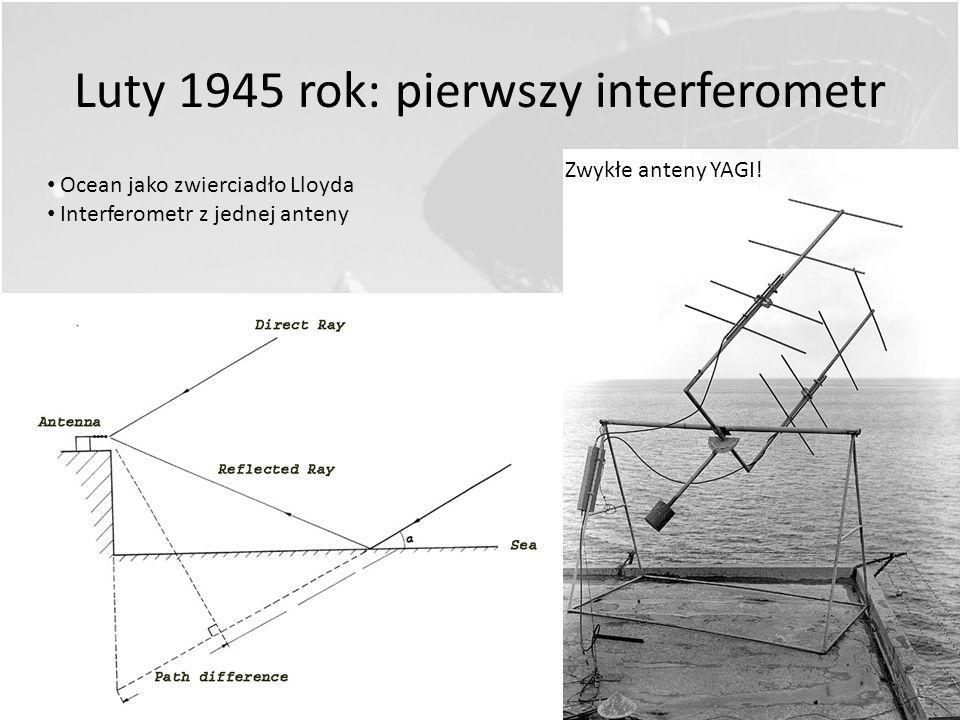 Luty 1945 rok: pierwszy interferometr