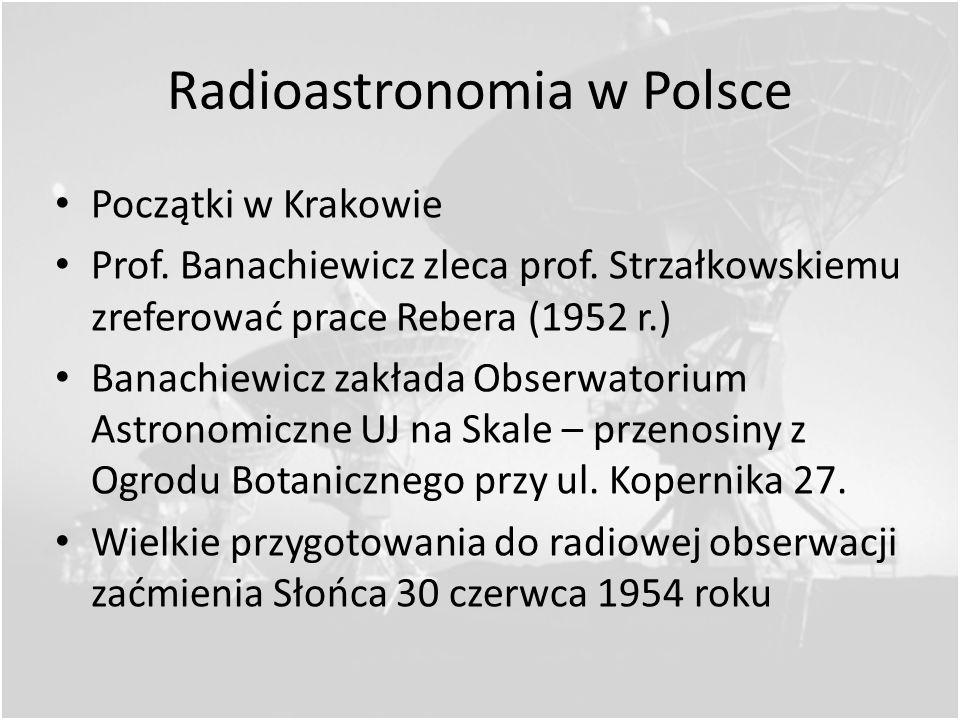 Radioastronomia w Polsce