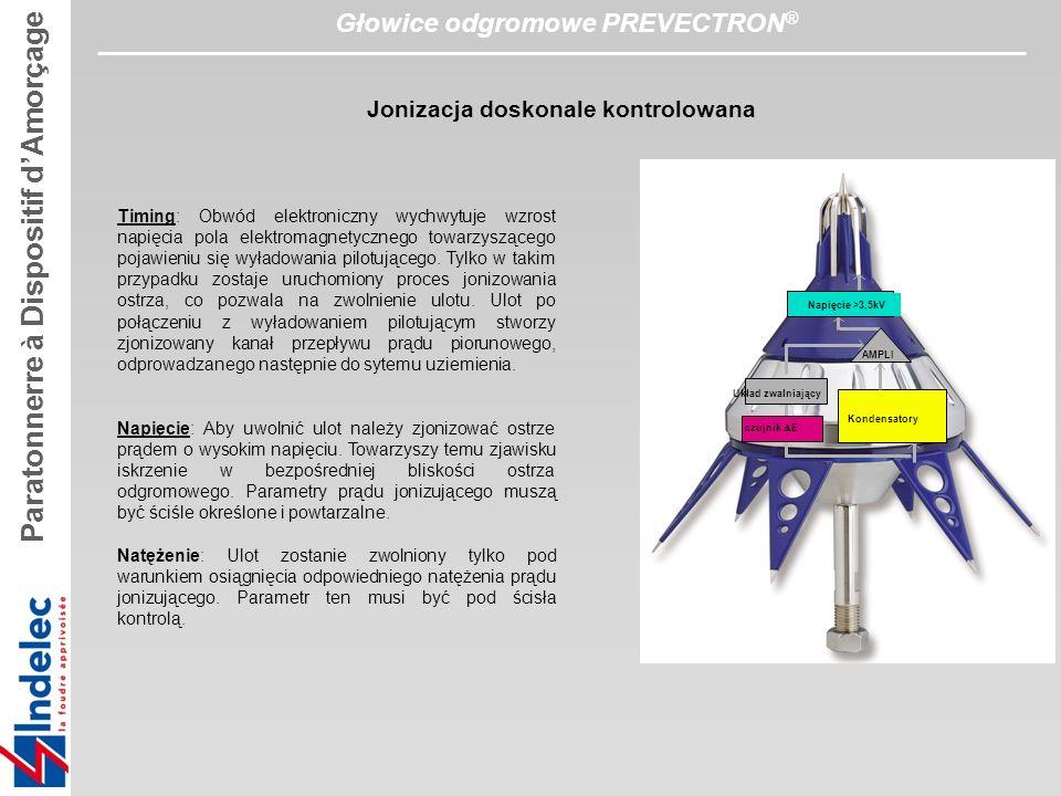Głowice odgromowe PREVECTRON® Jonizacja doskonale kontrolowana