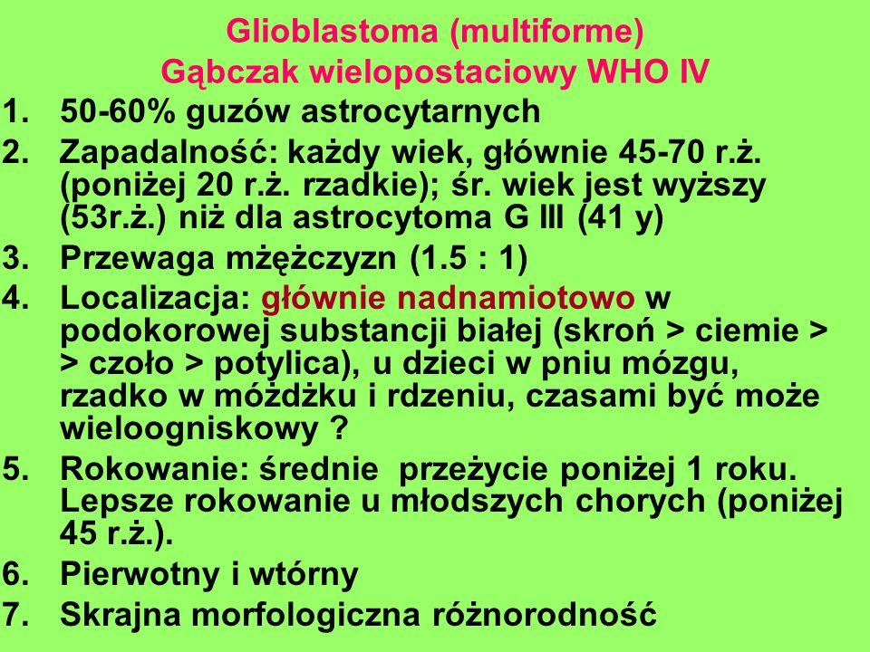 Glioblastoma (multiforme) Gąbczak wielopostaciowy WHO IV