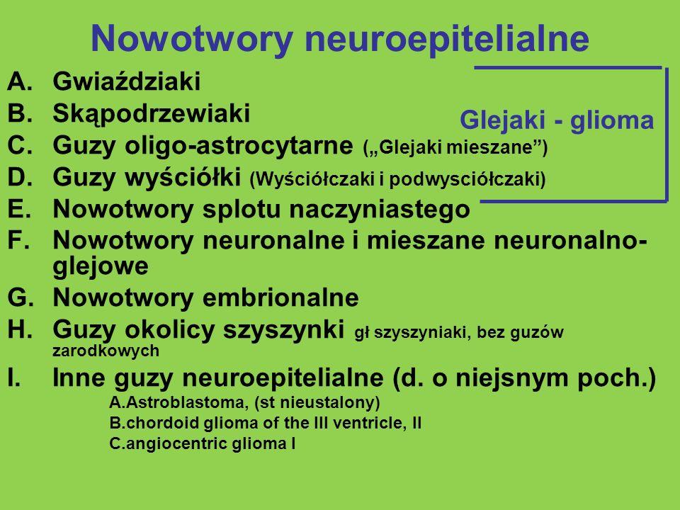 Nowotwory neuroepitelialne