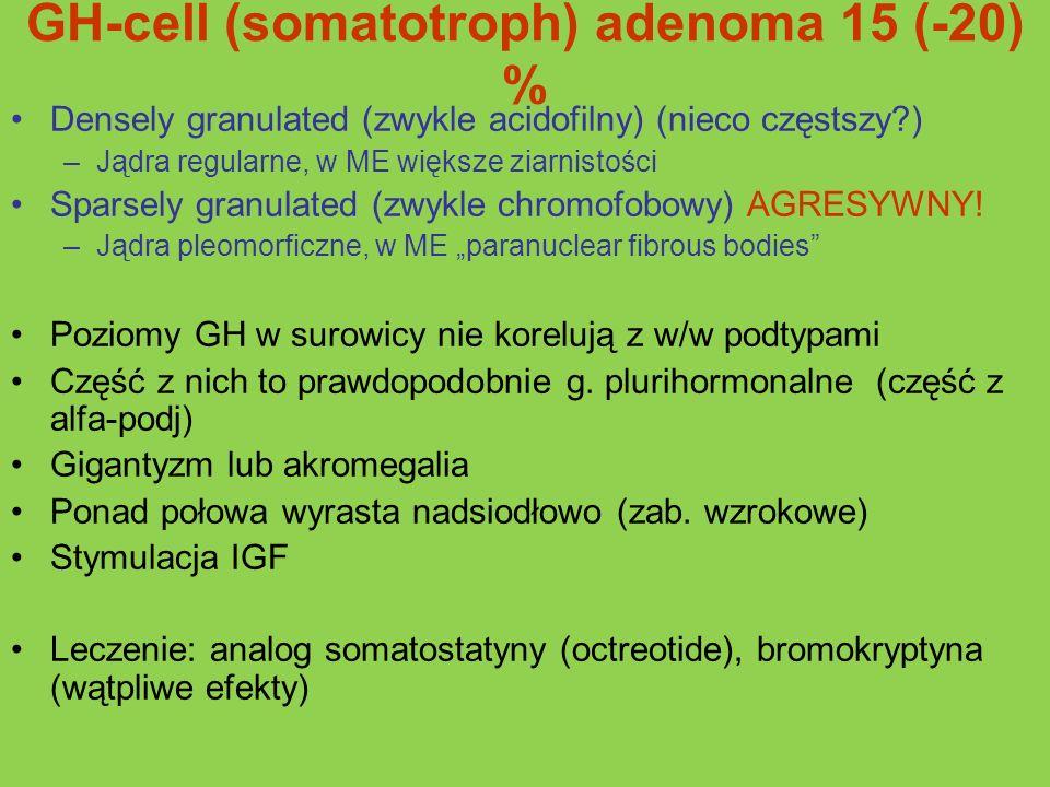 GH-cell (somatotroph) adenoma 15 (-20) %