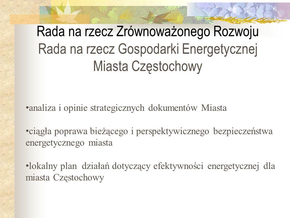 Rada na rzecz Zrównoważonego Rozwoju Rada na rzecz Gospodarki Energetycznej Miasta Częstochowy