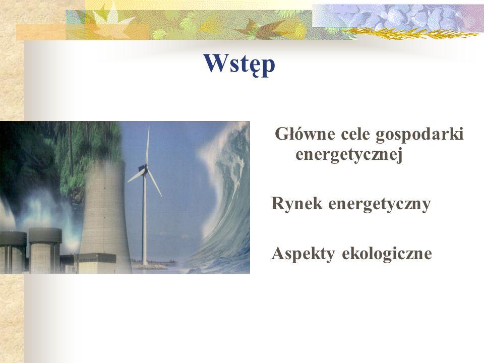 Wstęp Rynek energetyczny Aspekty ekologiczne