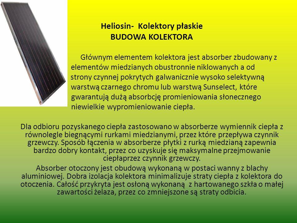Heliosin- Kolektory płaskie BUDOWA KOLEKTORA