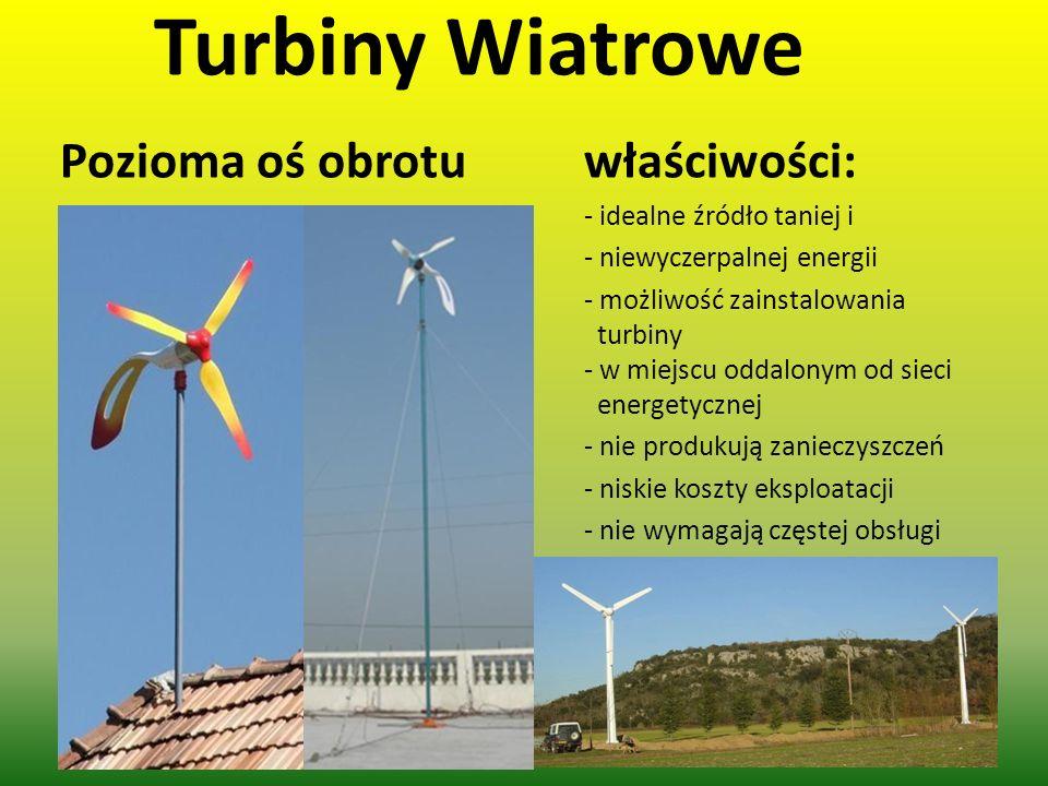 Turbiny Wiatrowe Pozioma oś obrotu właściwości: