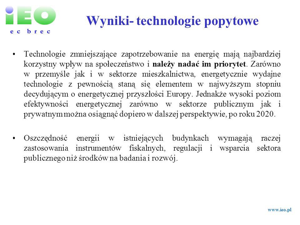 Wyniki- technologie popytowe